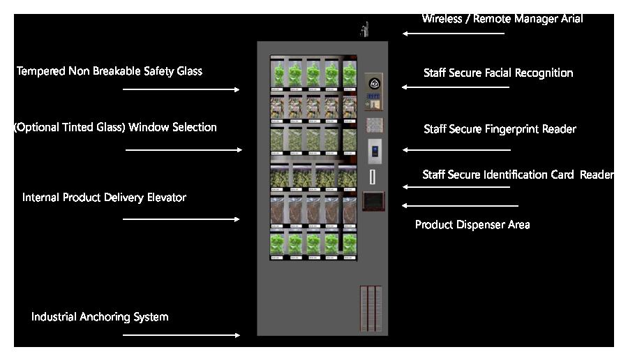 PODS-Cananabis-Inventory-Dispenser-01